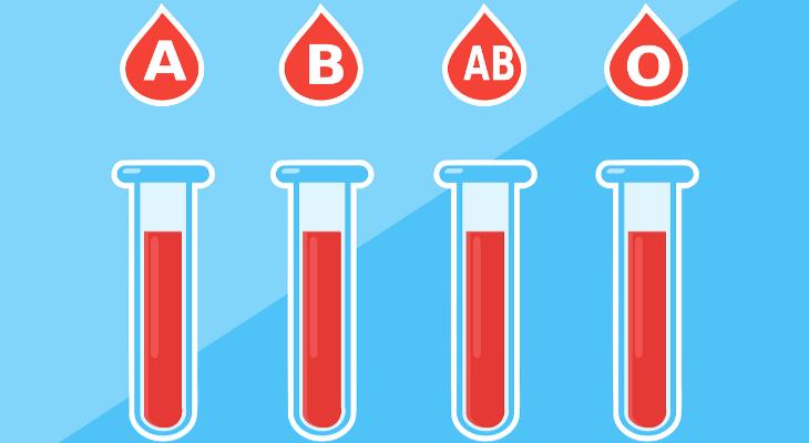 血液型遺伝子検査とは?トップイメージ