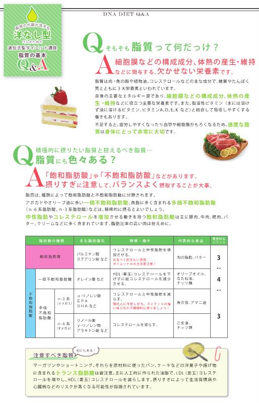 洋なし型のための脂質基本Q&A