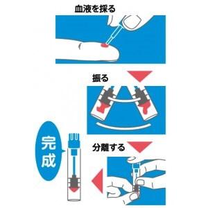 指先から血液を採取する