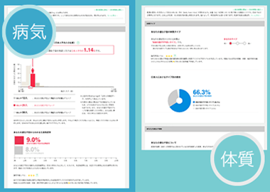 分かりやすい検査レポート。最新研究に基づいて更新もある。画像