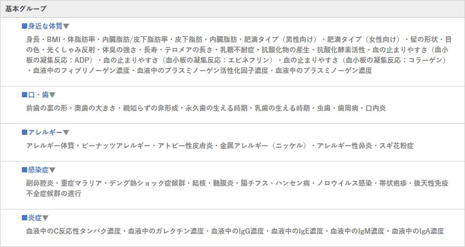 GeneLife Premium(ジーンライフ プレミアム)の基本グループの内容。