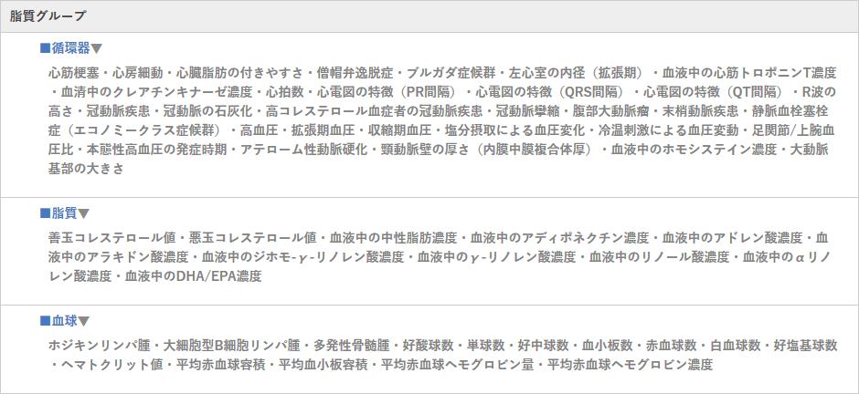 GeneLife Premium(ジーンライフ プレミアム)の脂質グループの内容。