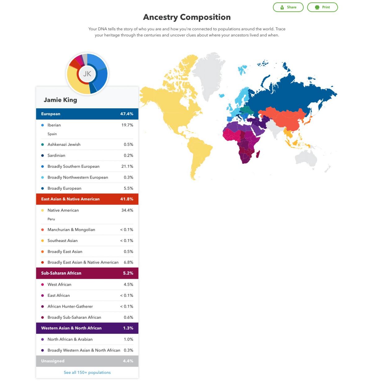 23andMe 祖先の検査結果画面