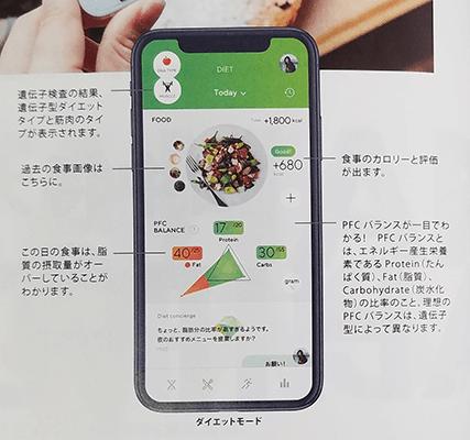AIアプリ