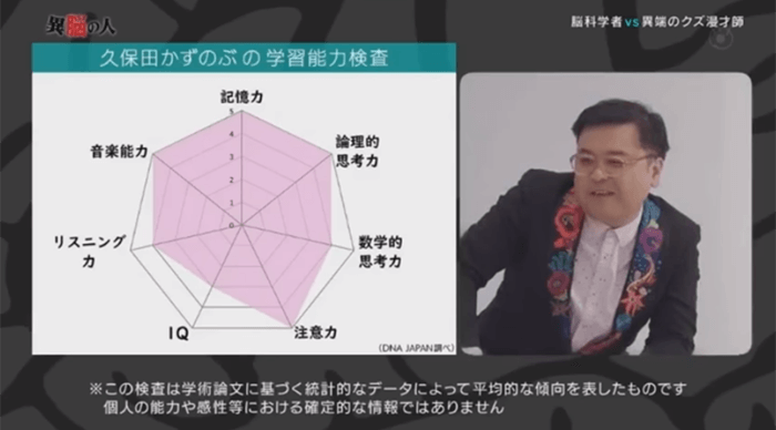 とろサーモン久保田さんの学習能力