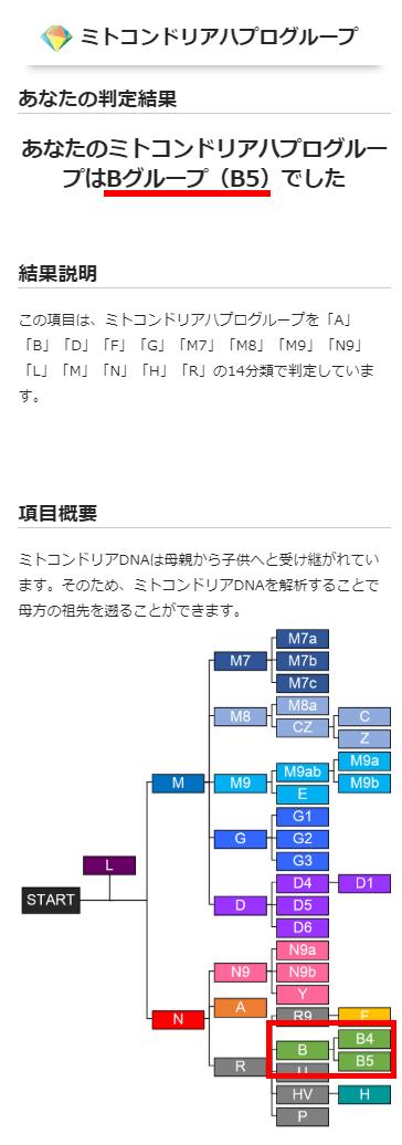 ジェネシス2.0ではミトコンドリア・ハプログループのサブグループまでわかる