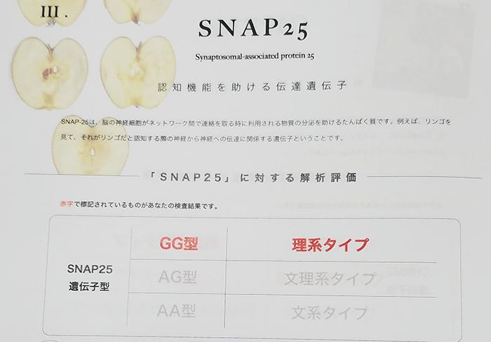 SNAP25の検査結果