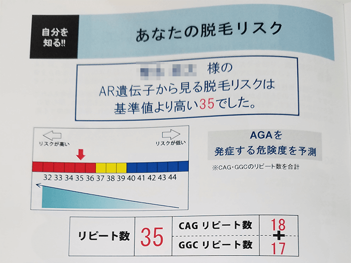 AGAドックの検査結果