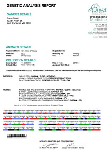 Orivet DNAプロファイル
