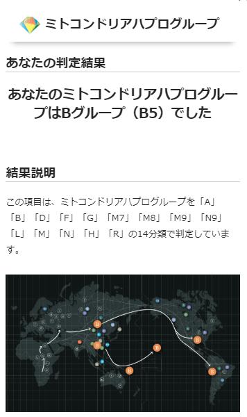 ジーンライフ ジェネシス2.0のミトコンドリア・ハプログループ